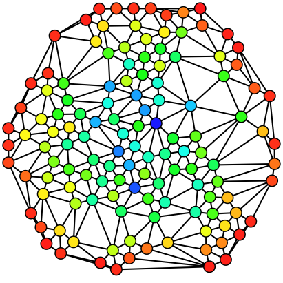 2000px-Graph_betweenness.svg.png